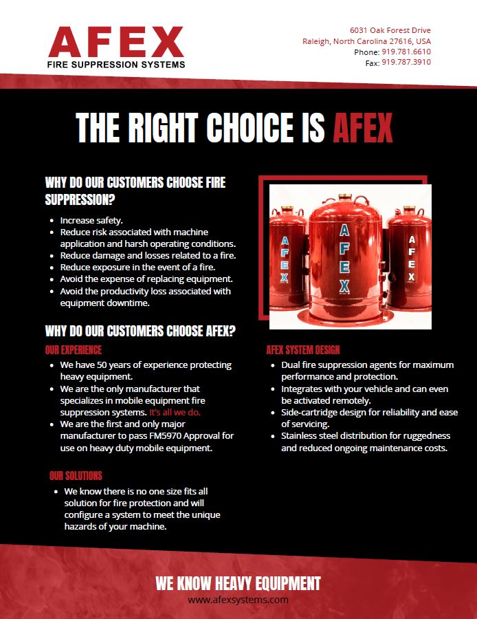 Afex Why Choose